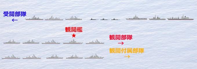 観艦式-訓練