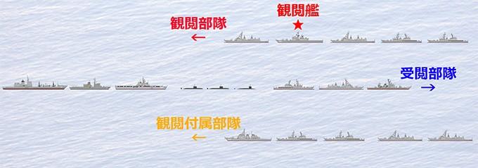 観艦式-観閲r1