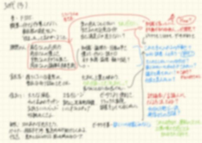 メモ魔自己分析-10-1